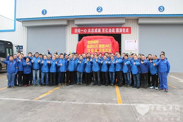 Zhongtong Beautifully Breaks Ten-Billion Sales Threshold