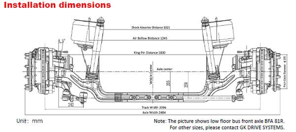 Gk Low Floor Bus Front Axle Bfa 80r 81r Axle Www