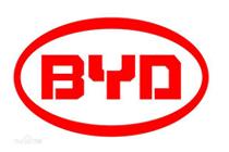 BYD Co., Ltd (BYD)