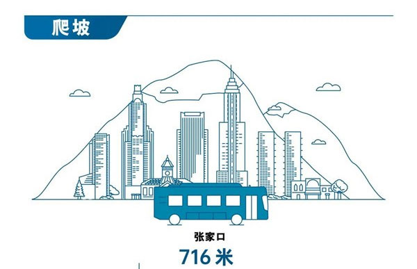 74 Units Buses Equipped with Cummins Fuel Cells Dynamical System Working Smoothly in Zhangjiakou