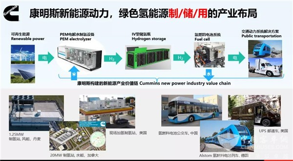 Cummins Joins China National Alliance of Hydrogen and Fuel Cell